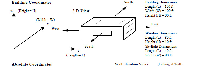 Azimuth Angles of Building Surfaces   Energy-Models com