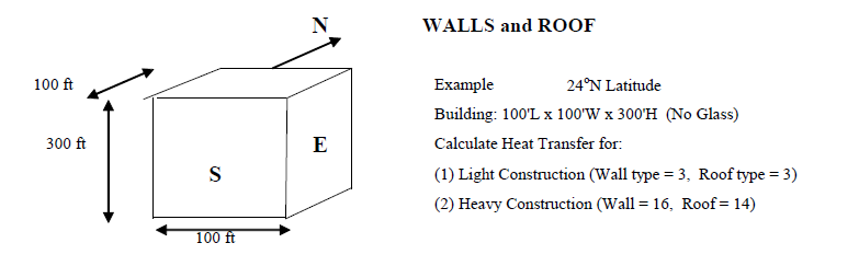 EXAMPLE: WALL AND ROOF