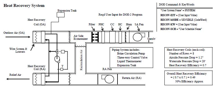 Ventilation Infiltration Amp Exfiltration Energy Models Com