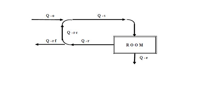 VENTILATION, INFILTRATION & EXFILTRATION | Energy-Models com