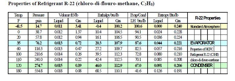 Refrigeration Energy Models Com