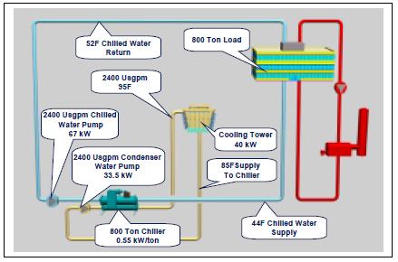 Air Cooler: Air Cooler Calculation Xls