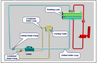 on 4 to 20 industrial chillers wiring diagrams