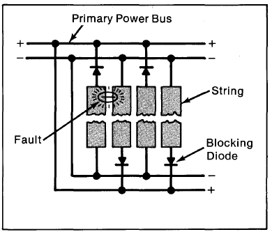 panel wiring diagram ppt with Blocking Diode Calculator on Igbt Equivalent Circuit Diagram moreover 1783 Etap2f Wiring Diagram additionally Basic Breaker Box Wiring Diagram in addition Circuito Indicador De Nivel De Agua Usando O Uln2004 also Cat5 Poe Wiring Diagram.