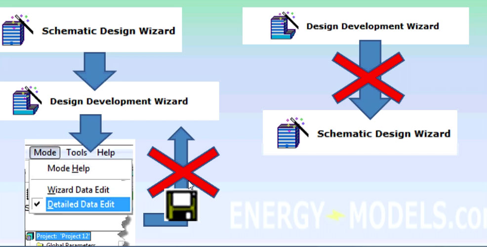 Introduction To Equest Energy Modeling Energy Models Com