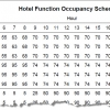 Epact Schedules - Hotel Function