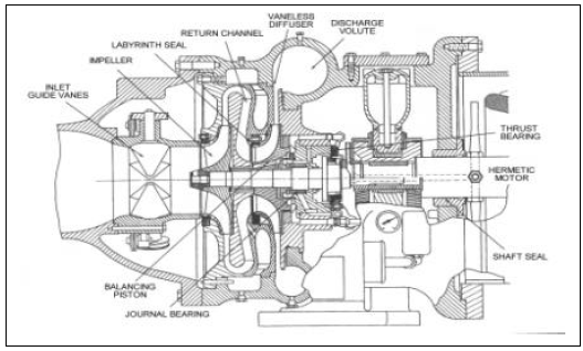 trane chiller diagram