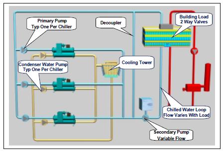 Mri Chiller Component Diagram Basic Guide Wiring Diagram