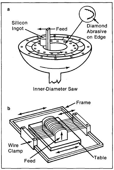basic photovoltaic principles and methods