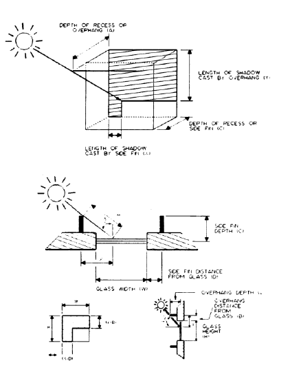 Building Loads Analysis Program   Energy-Models com