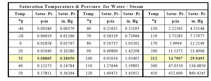gases & liquids (fluids) and solids:   energy-models